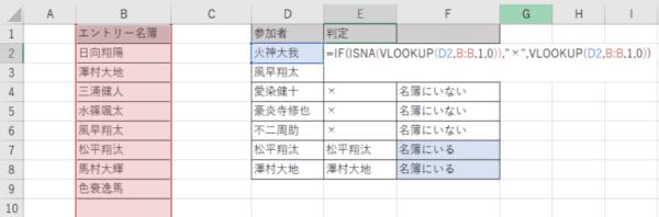 エラー表示を違う文字の置き換えで表示させる方法(IF関数とISNA関数を使った方法)