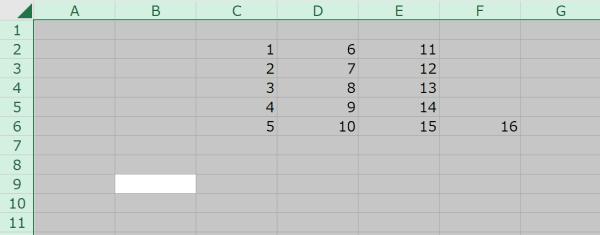 データの入力されていないセルにカーソルを置いてCtrl+Aでシートを全選択できる