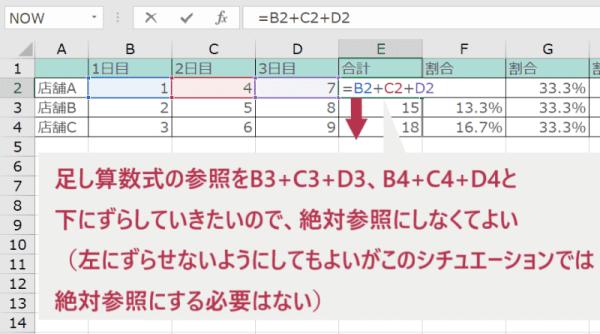 数式で相対参照する(E2の数式をコピーする)
