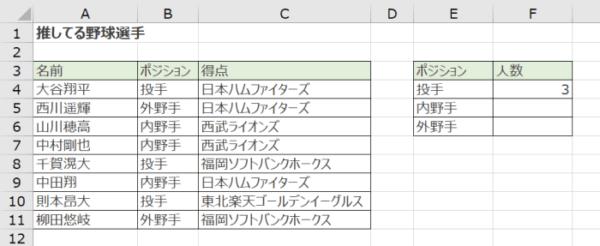 指定した条件のセル個数が算出された