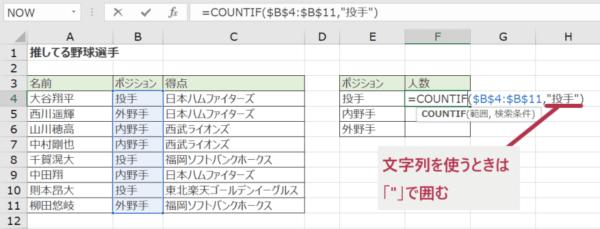 文字列で指定してCOUNTIFする例