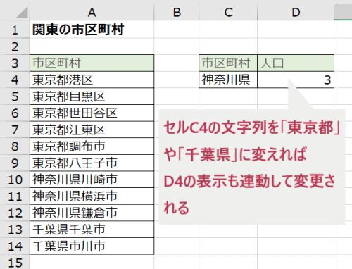 指定した検索条件に部分一致したデータの個数を算出