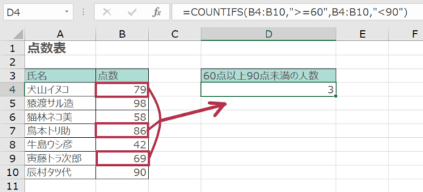二つの条件に一致するデータの個数を算出