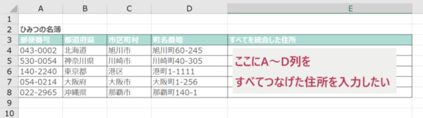 CONCAT関数を使った方法(例のイメージ)