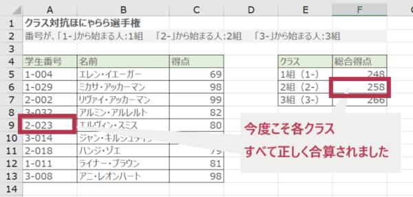 SUMIF関数で部分一致検索する(学生番号のミスを修正する)