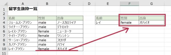 前方一致で検索する(検索値に前方一致したデータが表示された)