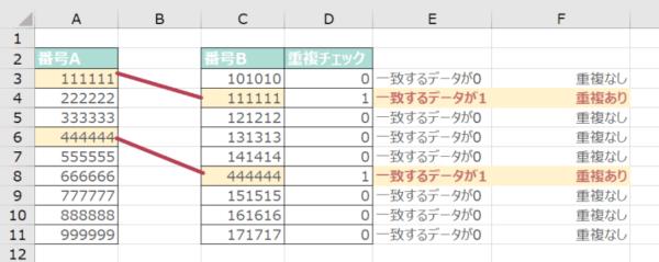 データに重複があるかチェックする方法(関数計算の戻り値によって重複があるかを判別する)