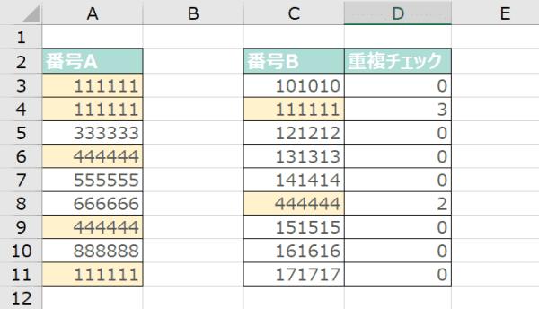 14_006_⑧データに重複があるかチェックする方法(関数計算の戻り値が2以上だった場合)