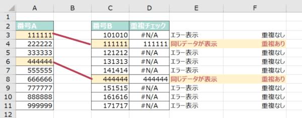 14_011_⑭VLOOKUP関数でデータに重複があるかチェックする方法(データ行ごとに重複があるかをどうかをチェックする)