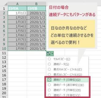 オートフィル機能で日付を連続データで入力する(オートフィル機能のオプションで連続データ(日単位)を選択する)