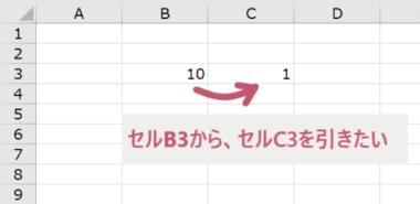 Excelでの引き算のやり方手順(例のイメージ)