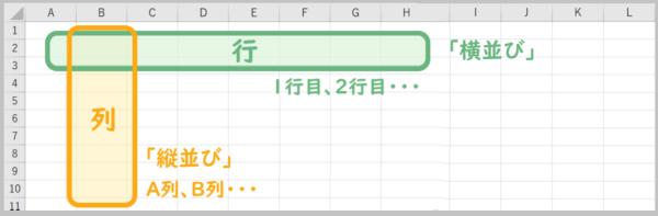 14_001_行列の図式化_2