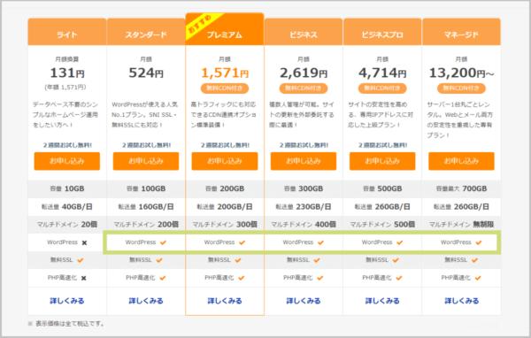 さくらレンタルサーバ:料金表