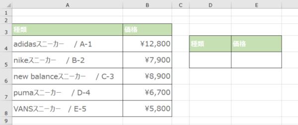 2_VLOOKUP関数で「*」を使って前方一致をする場合のデータ例