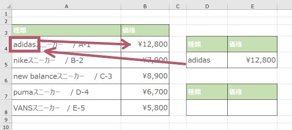 VLOOKUP関数で「*」を使った前方一致検索によってデータを取り出した