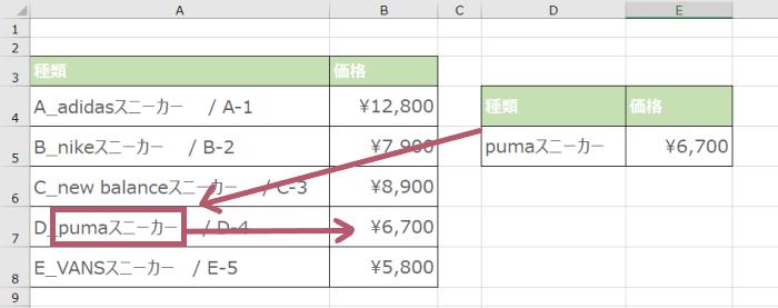 VLOOKUP関数で「*」を使った中間一致検索によってデータを取り出した