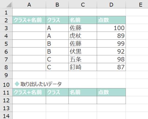 VLOOKUP関数を複数条件で検索する(説明のためのデータ例)