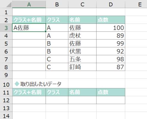 B列とC列のデータが1つのデータとなり表示された