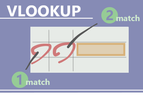 アイキャッチ_ExcelエクセルのVLOOKUP関数を複数条件(複数の検索値)で検索する方法