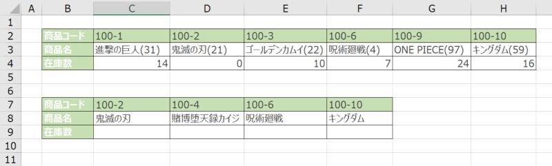 HLOOKUP関数の例