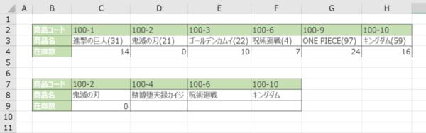 HLOOKUP関数の解・戻り値の表示