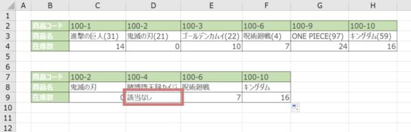 IFERROR関数でのデータ処理完了