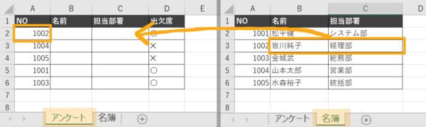 44_002_データ例