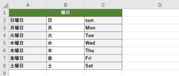 46_005_3種類の曜日の連続データ
